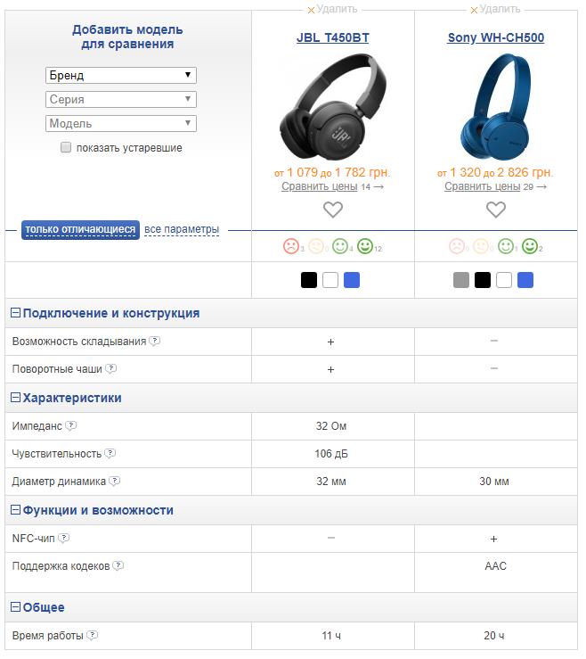 Sony WH-CH500 VS JBL T450BT сравнение